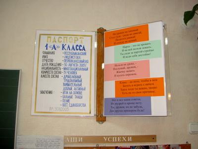 Паспорт класса